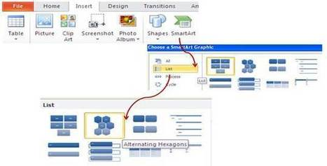 Using Screenshots effectively in Presentations | Wiki_Universe | Scoop.it