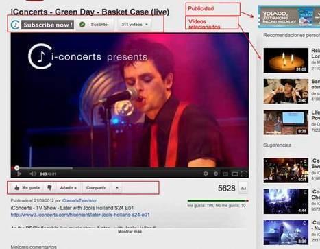 Cómo ver los vídeos de Youtube sin distracciones | Nuevas tecnologías aplicadas a la educación | Educa con TIC | notícies TIC | Scoop.it