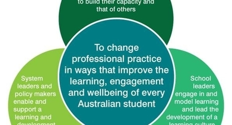 Quality teaching: An elusive goal? - The Centre | Learning and Teaching Musings | Scoop.it