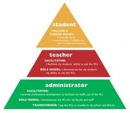 In Pursuit of PersonalizedLearning | Ensino, Aprendizagem & Tecnologia | Scoop.it