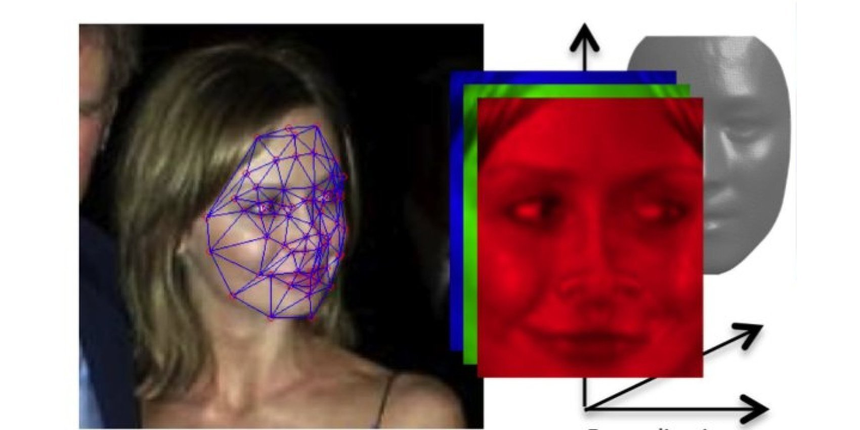 Facial recognition experiment — 8