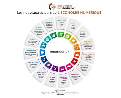 #Startup : 15 secteurs ubérisés   1001 Startups   Innovation et Marketing   Scoop.it