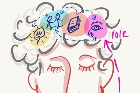 Les qualités du penseur visuel | Talents et compétences... | Scoop.it