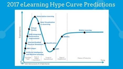 2017 eLearning Predictions: Updated Hype Curve | Web Courseworks | Valorisation de l'information et des compétences : modèles économiques et usages | Scoop.it
