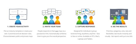 Group Brainstorming Tools  - GroupMap | Edu-Recursos 2.0 | Scoop.it