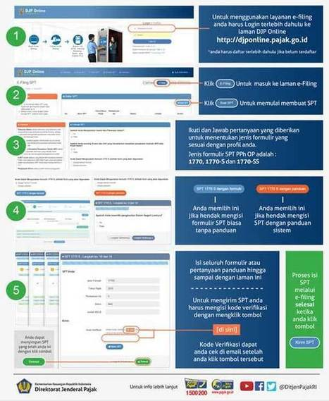Djp Online Cara Paling Mudah Registrasi Lapor