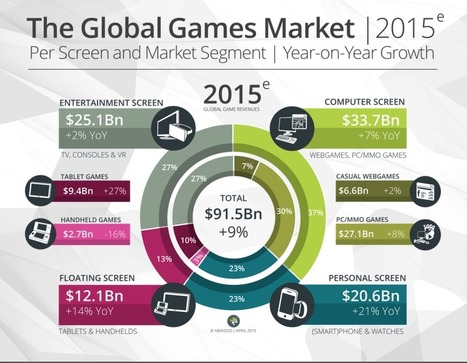 There Is Real Fraud In The Underground Market For In-Game VirtualGoods   Transmedia: Storytelling for the Digital Age   Scoop.it