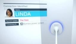 L'électricité à la demande | Le groupe EDF | Scoop.it