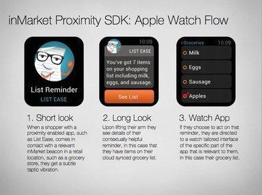 Comment l'Apple Watch va tout changer aux courses alimentaires   Actualité du marketing digital   Scoop.it