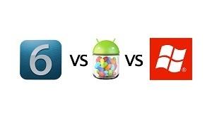 Apple iOS 6 Vs Google Jelly Bean Vs Microsoft Windows Phone 8 | Smart Media Tips | Scoop.it
