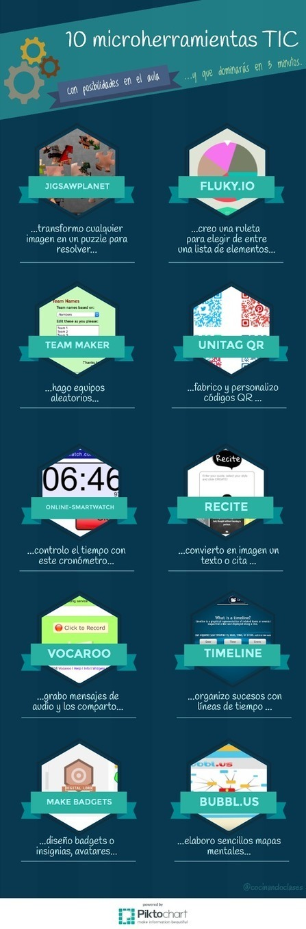 #QuickTIC, 10 microherramientas de la WEB (con posibilidades en el aula) que dominarás en 3 minutos... | Searching & sharing | Scoop.it