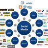 Social Media Sites - Are they really helpful?