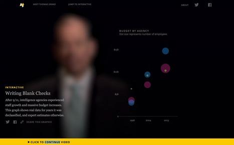 Meet Thomas Drake   Interactive & Immersive Journalism   Scoop.it