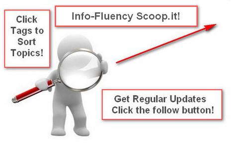 Information Fluency Digital Magazine | School Libraries and more | Scoop.it