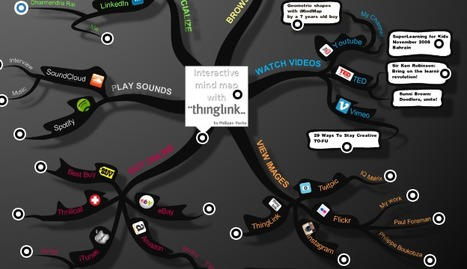 Interactive mind map with ThingLink | Mobile learning in adult education | Scoop.it