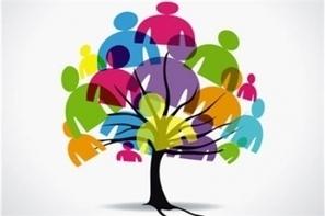 Réseaux sociaux d'entreprise : les meilleures solutions passées au crible | Solutions locales | Scoop.it
