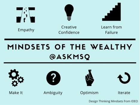Use Design Thinking to Develop the 7 Mindsets of the Mentally Wealthy – From Sabba | Inquiry Learning in the Library | Scoop.it