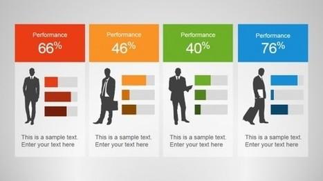 Employee Skills PowerPoint Template | KPI | Sc...