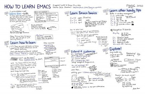 How to Learn Emacs: A Hand-drawn One-pager for