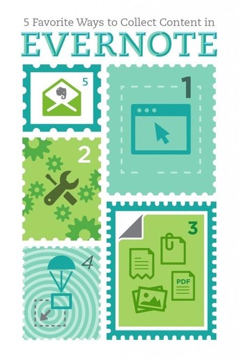 5 Favorite Ways to Collect Content in Evernote - Evernote Blog | Cibereducação | Scoop.it