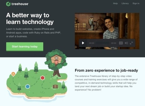 Clever Copywriting Tips & Inspiration for Landing Page