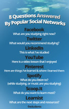 8 Questions Answered By Popular Social Networks - Edudemic | Social Media 4 Education | Scoop.it