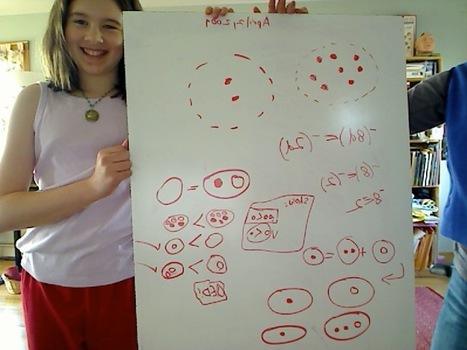La clave del aprendizaje: De observador pasivo a participante activo | educacion-y-ntic | Scoop.it