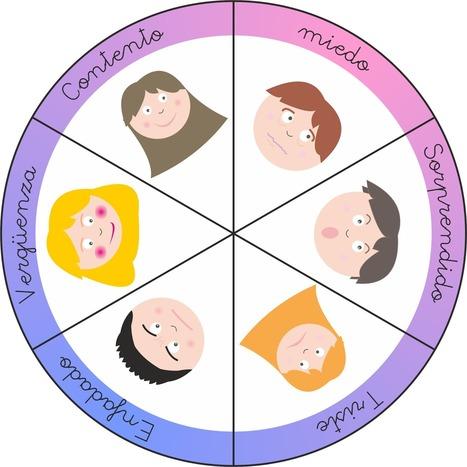 10 Cortometrajes para trabajar la Educación Emocional en el Aula | Orientación en la red | Scoop.it