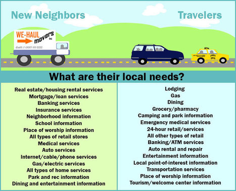 Creating a Local SEO Welcome for Non-Locals | Local SEO for local businesses | Scoop.it