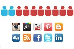 Three Myths of Social Media ROI [Infographic] | My take on Social media | Scoop.it