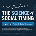 The Science of Social Timing Part 1: Social Networks | Infographics | Scoop.it
