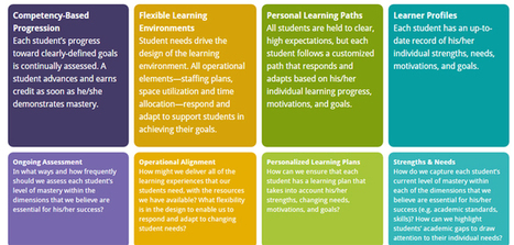 Personalized Learning: A Working Definition | ART: Personalisation for Transformed Engagement | Scoop.it