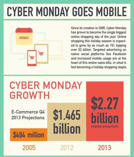 Nerd Stalker: E-tailers and Consumers Get Ready for the Biggest Cyber Monday Yet   Nerd Stalker Techweek   Scoop.it