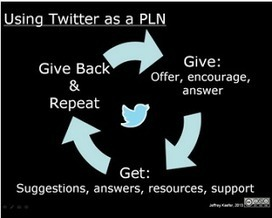Using Twitter for Teachers' Professional Development | 21st Century Literacy and Learning | Scoop.it