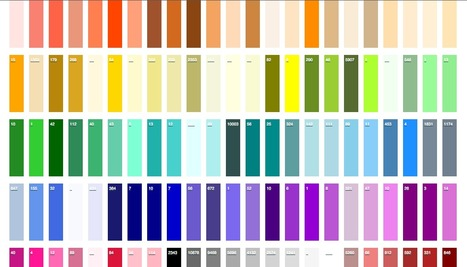 Collection by color |  Smithsonian Cooper-Hewitt, National Design Museum | Data is Beautiful | Scoop.it