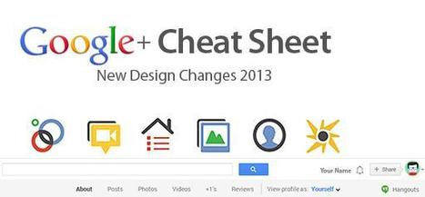 Google+ Dimensions Cheat Sheet | World's Best Infographics | Scoop.it