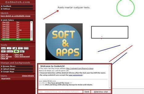 CoSketch: pizarra virtual online y multiusuario   Herramientas Web 2.0 para docentes   Scoop.it