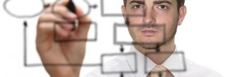 Introduction à la cartographie des processus métiers (Mooc) | Gestion de Projet | Scoop.it