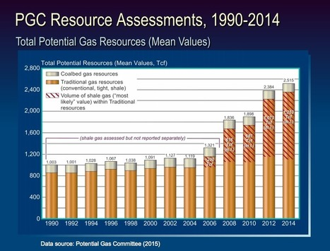 the oil and natural gas resources Oil & gas resource management textbelowbuttonbar the office of oil and gas resource management is the regulatory authority in illinois for permitting, drilling, operating, and plugging oil and gas production wells.