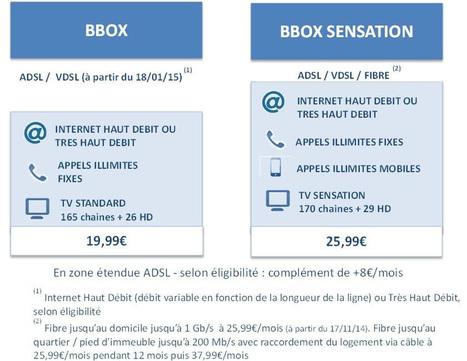 Bbox Actus - News : Bouygues Telecom propose la fibre jusqu'à 1 Gb/s et étend la disponibilité de son offre VDSL | Free Mobile, Orange, SFR et Bouygues Télécom, etc. | Scoop.it