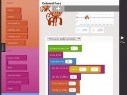 Programming with Hopscotch (year 6) | Math with #numberschat | Scoop.it