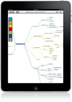 Maptini - build mind maps collaboratively | Creativity as changing tool | Scoop.it