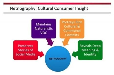 Che cos'è la Netnografia? Definizione e campi di applicazione. | Viralbeat | Web 2.0 Marketing Social & Digital Media | Scoop.it