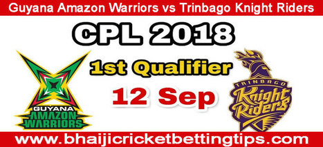 Squad List For NatWest T20 Blast 2018   Cricket