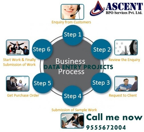 Data Entry Works In Ascent Bpo Data Entry Services Scoop It