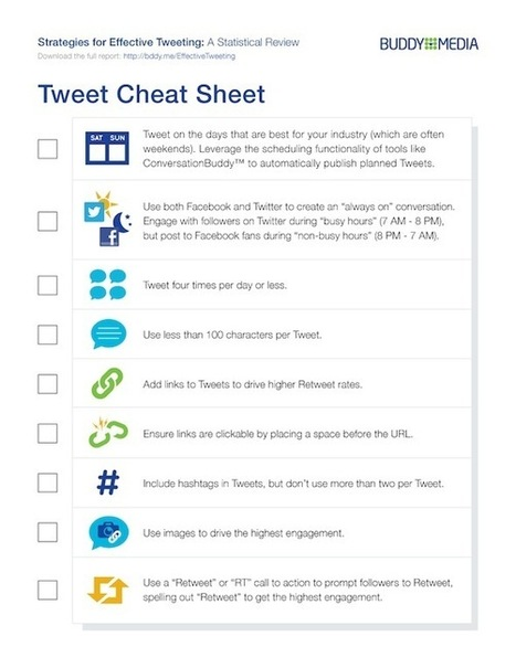 11 Effective Twitter Strategies for Brands | Lectures web | Scoop.it