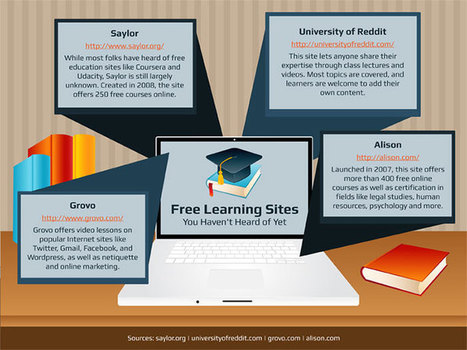 15 Free Learning Tools You've Probably Never Heard Of - TeachThought | PLE for Educators | Scoop.it