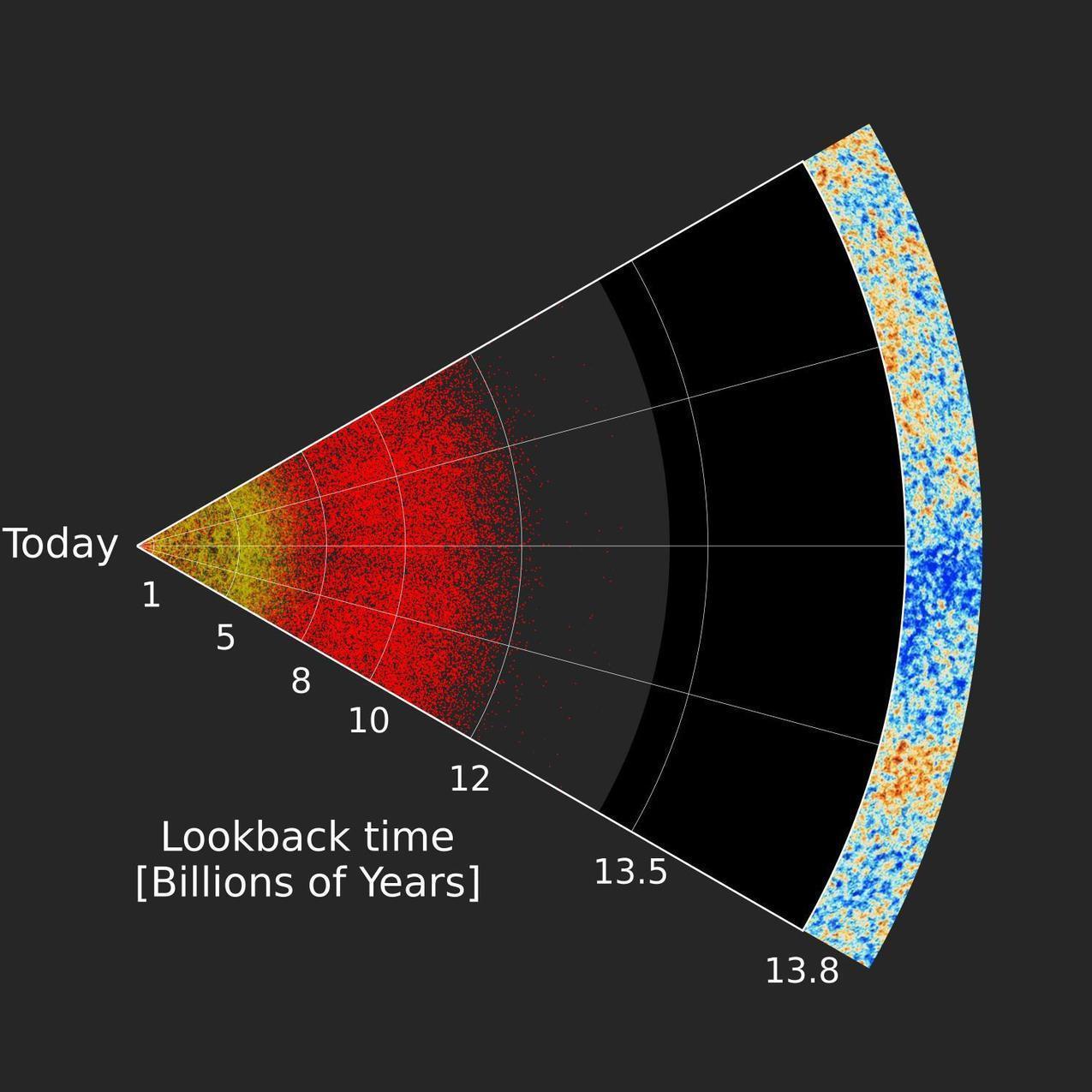 Crean el primer mapa de los objetos celestes más luminosos del universo | Cosmos