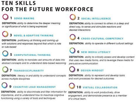 Work Skills 2020 - Management - Global Economic Crisis: Cengage Resource Center | Transliteracy & eLearning | Scoop.it
