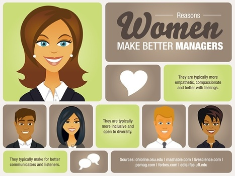 10 Reasons Women Make Better Managers | Exploring Public Relations | Scoop.it